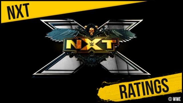"""Clasificación WWE """"NXT 2.0 # 2"""" en USA Network desde el 21/09/2021"""