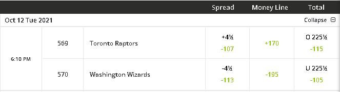 Avance de pretemporada de Raptors vs Wizards, predicciones y selecciones